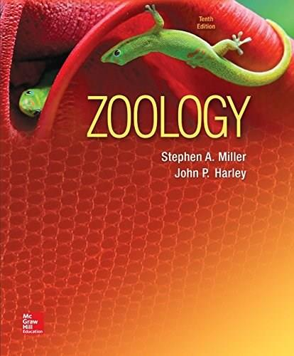 Zoology, by Miller, 10th Edition 9780077837273