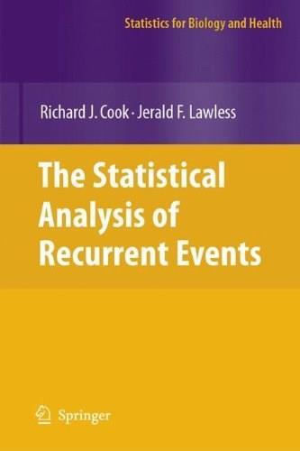 The Statistical Analysis of Recurrent Events 9780387698090