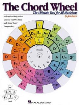 The Chord Wheel: The Ultimate Tool for All Musicians 9780634021428