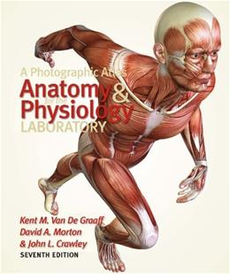 A Photographic Atlas for the Anatomy and Physiology Laboratory Seventh Edition 7 9780895828750