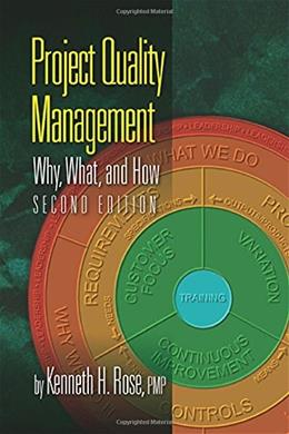 Project Quality Management: Why, What and How, by Rose, 2nd Edition 9781604271027